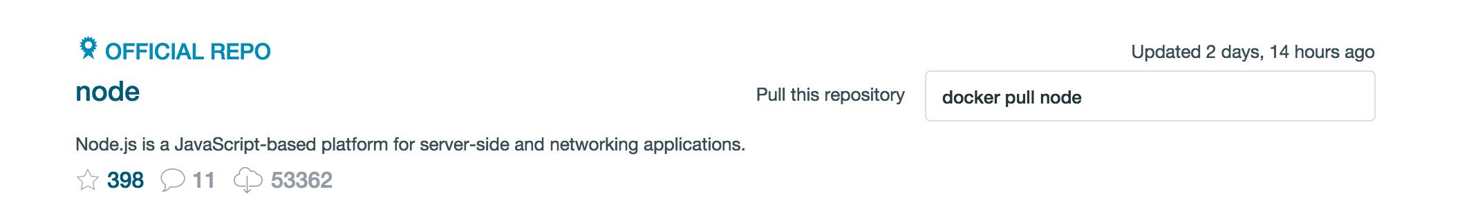 Node.js on Docker Hub
