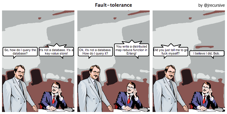 fault-tolerance_NoSQL